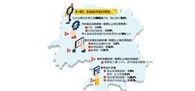 前7月湖南經濟運行平穩 固定資産投資增速居中部第2位